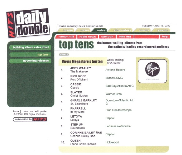 jodywatley_hitsdailydouble_chart