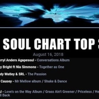Jody Watley and SRL Score Second Top 5 UK Soul Single.